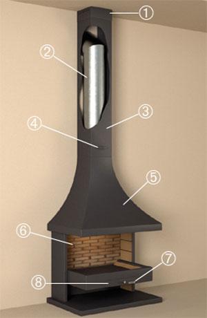 cheminée à bois